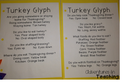 http://www.teacherspayteachers.com/Product/Turkey-Glyph-FREEBIE-997769