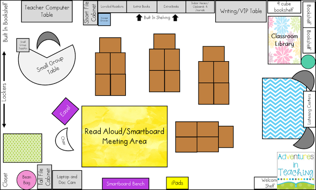 Classroom Setup Ideas For Fifth Grade ~ Digital classroom layout